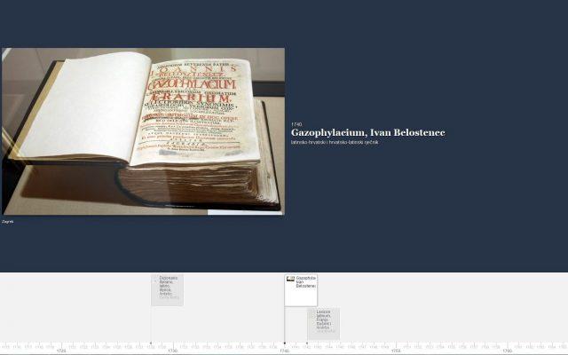 Povijesni pregled hrvatskih rječnika